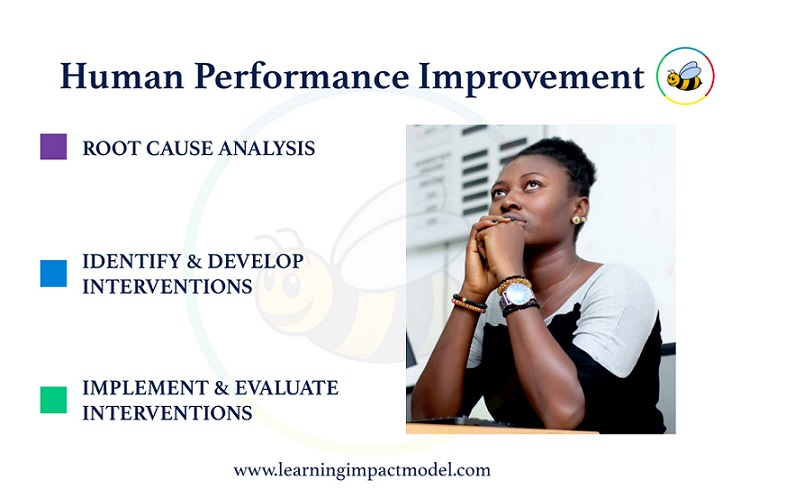 From Shredding to Performance Improvement, by Omagbitse Barrow